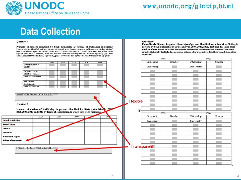Data Collection Flexible Transparent