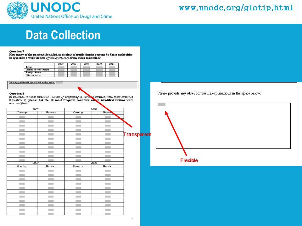 Data Collection Transparent Flexible