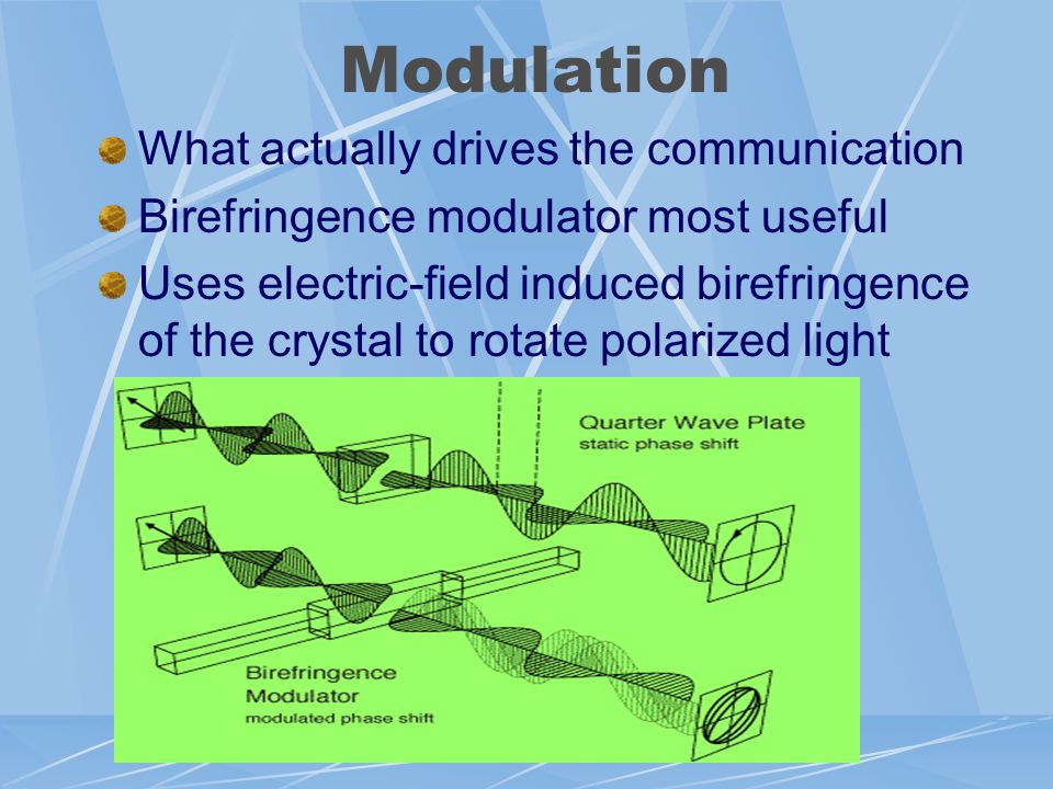 Modulation What actually drives the communication Birefringence modulator most useful Uses electric-field induced birefringence of the crystal to rotate polarized light