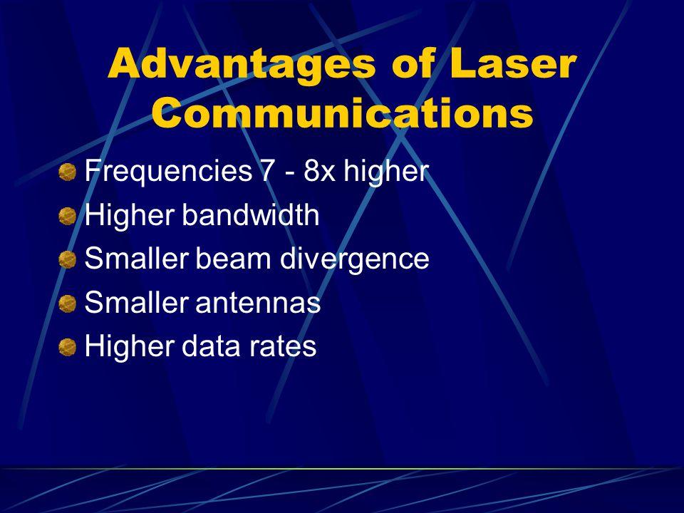 Advantages of Laser Communications Frequencies 7 - 8x higher Higher bandwidth Smaller beam divergence Smaller antennas Higher data rates