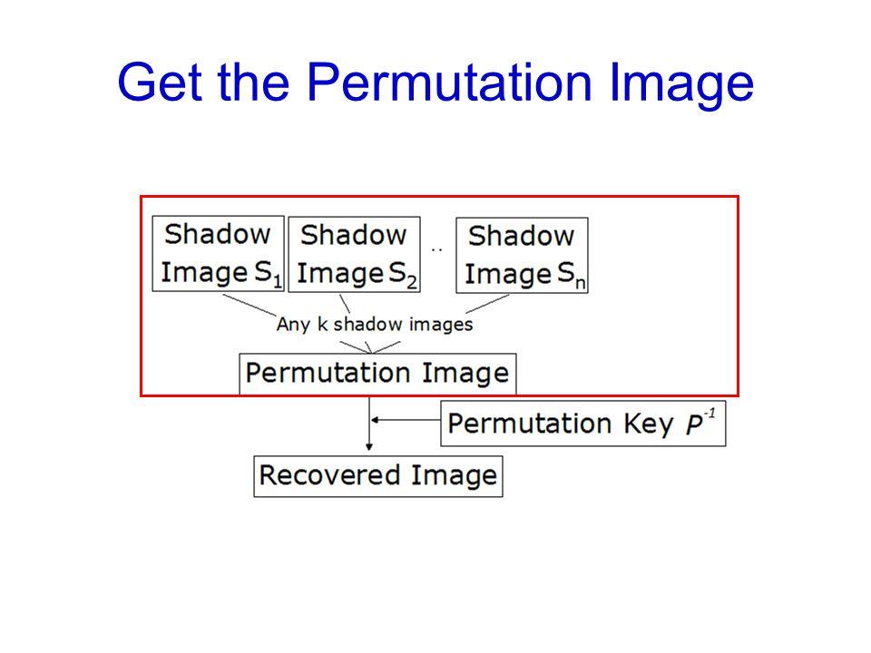 Get the Permutation Image