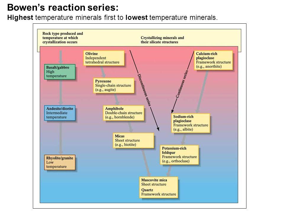 Bowen's reaction series: Highest temperature minerals first to lowest temperature minerals.