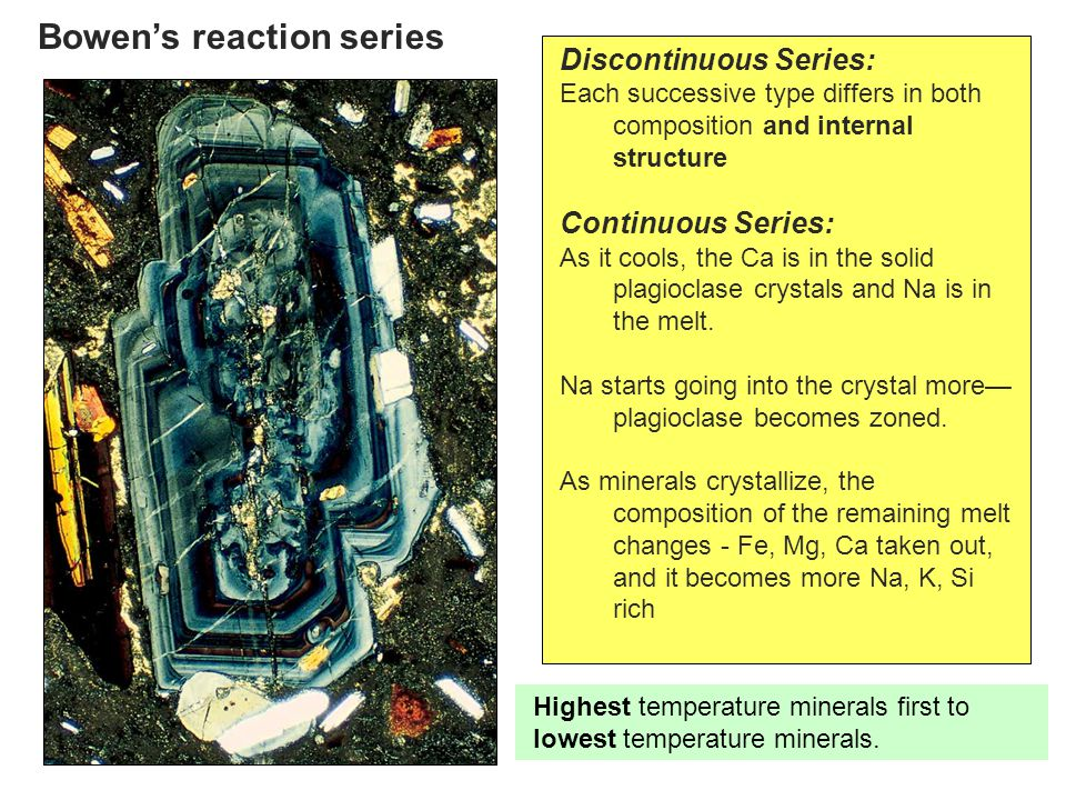 Discontinuous Series: Each successive type differs in both composition and internal structure Continuous Series: As it cools, the Ca is in the solid plagioclase crystals and Na is in the melt.