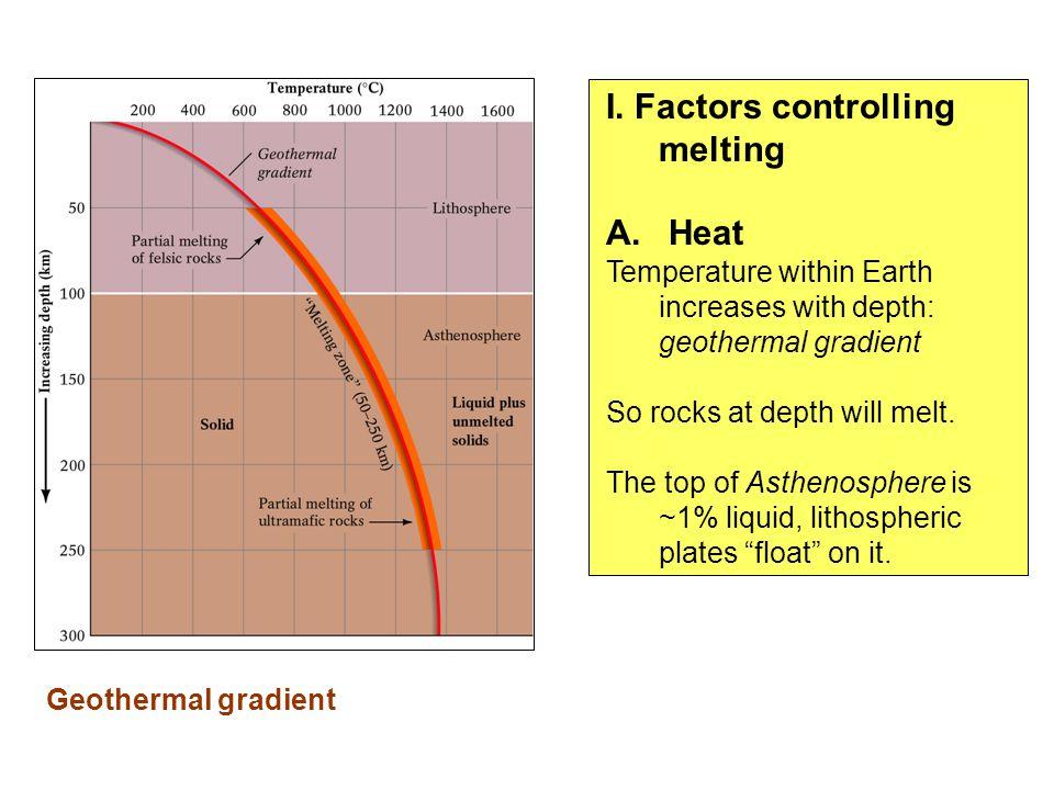 I. Factors controlling melting A.