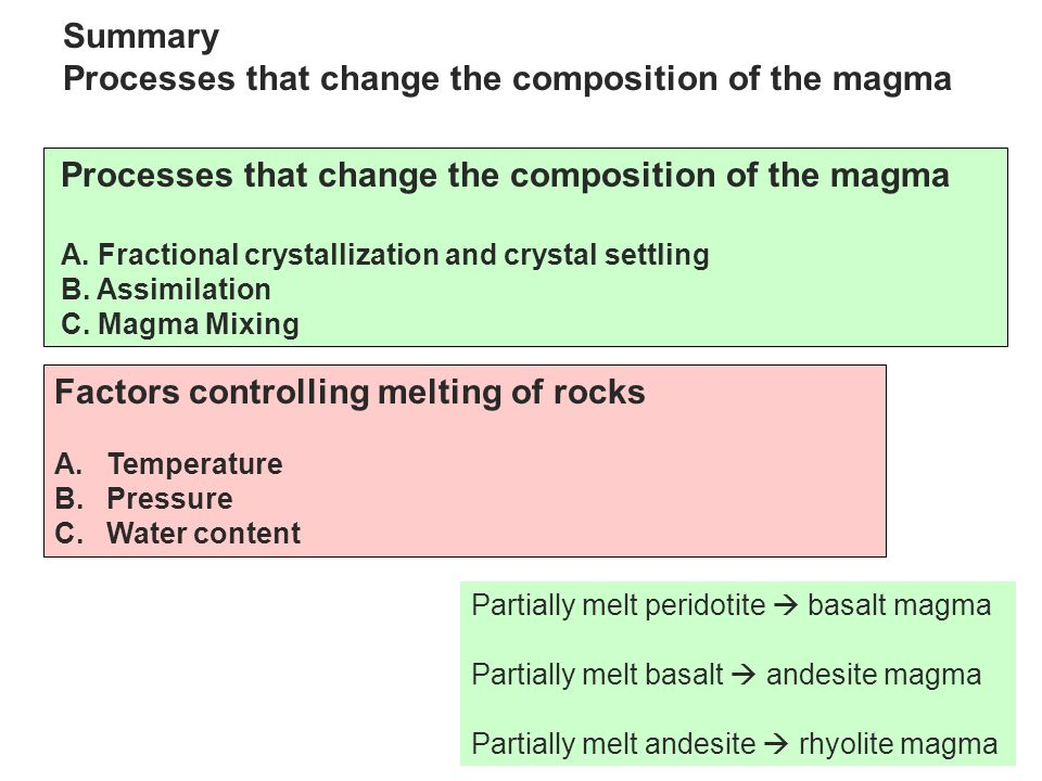 Processes that change the composition of the magma A.