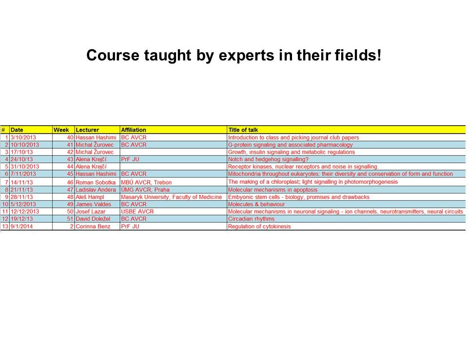 Course taught by experts in their fields!
