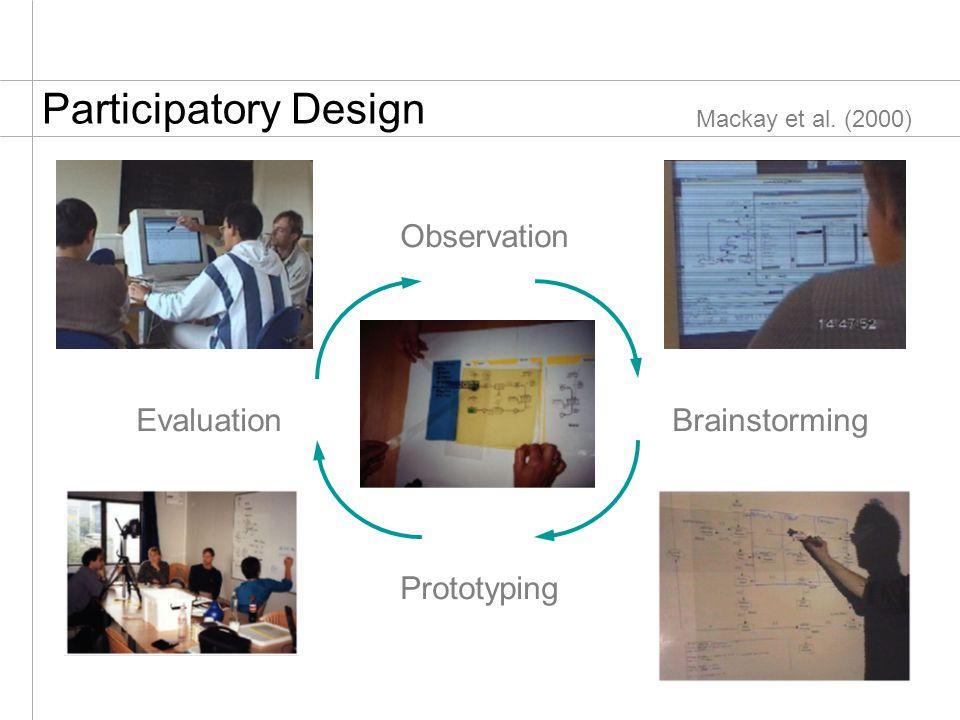 17 Participatory Design Prototyping Observation EvaluationBrainstorming Mackay et al. (2000)