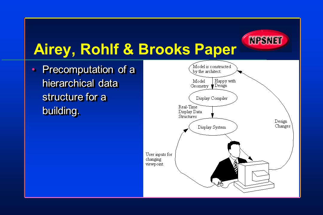 Airey, Rohlf & Brooks Paper Precomputation of a hierarchical data structure for a building.Precomputation of a hierarchical data structure for a build