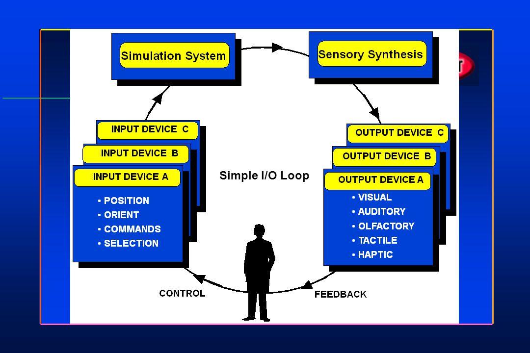 Simple I/O Loop