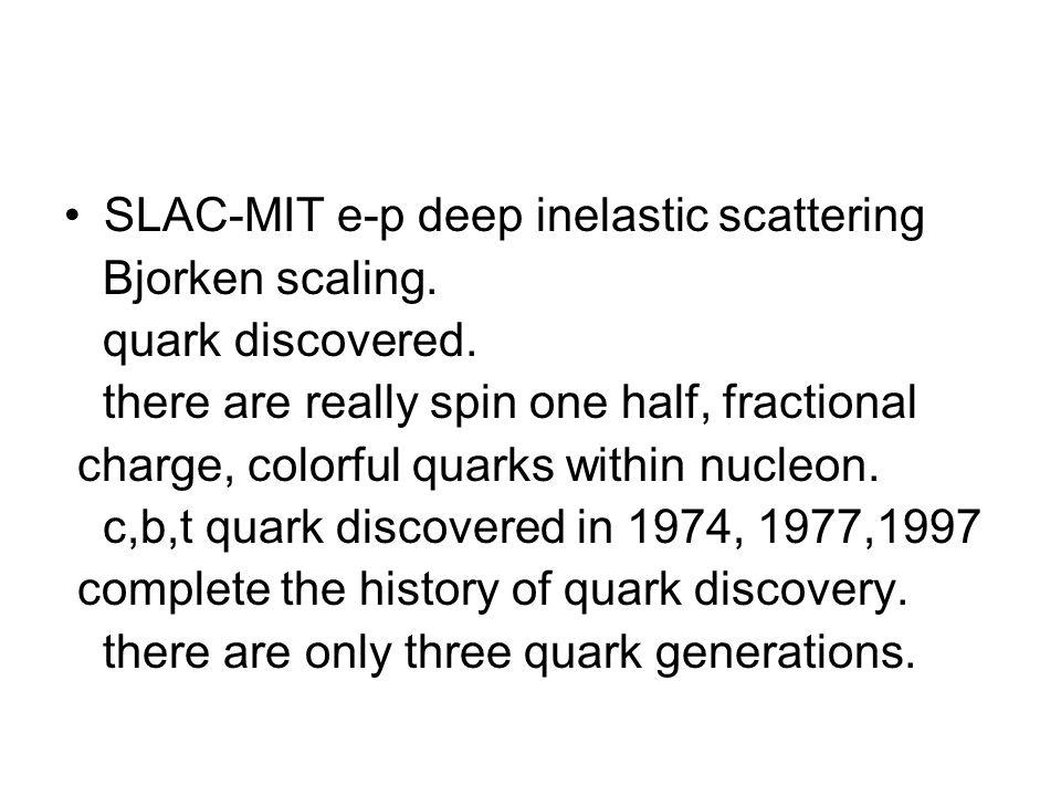 SLAC-MIT e-p deep inelastic scattering Bjorken scaling.