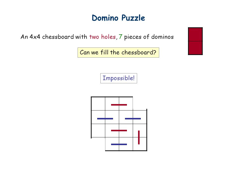 Domino Puzzle An 4x4 chessboard with two holes, 7 pieces of dominos Can we fill the chessboard.
