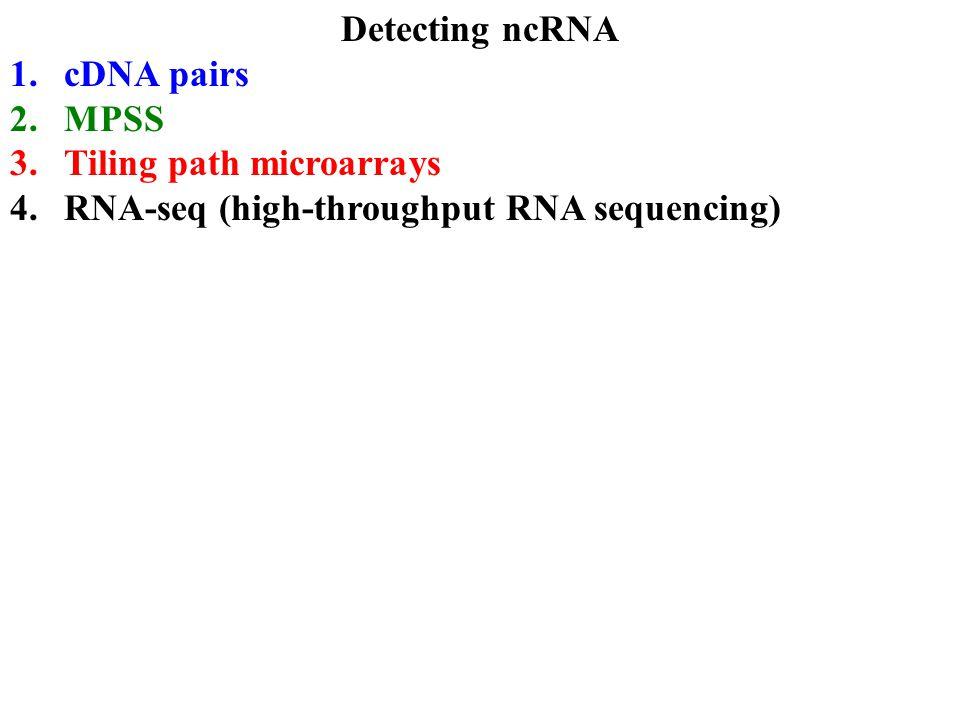 Detecting ncRNA 1.cDNA pairs 2.MPSS 3.Tiling path microarrays 4.RNA-seq (high-throughput RNA sequencing)