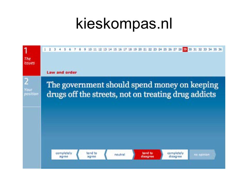 kieskompas.nl