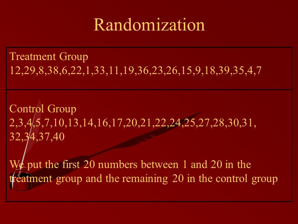 Randomization Treatment Group 12,29,8,38,6,22,1,33,11,19,36,23,26,15,9,18,39,35,4,7 Control Group 2,3,4,5,7,10,13,14,16,17,20,21,22,24,25,27,28,30,31, 32,34,37,40 We put the first 20 numbers between 1 and 20 in the treatment group and the remaining 20 in the control group