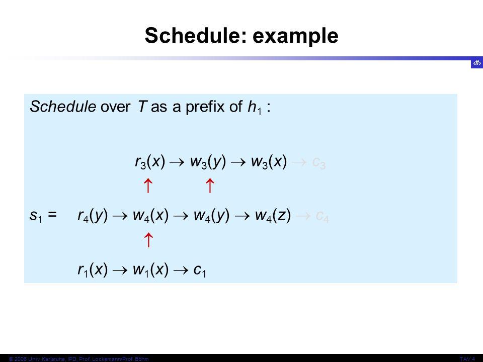18 © 2006 Univ,Karlsruhe, IPD, Prof. Lockemann/Prof. BöhmTAV 4 Schedule: example Schedule over T as a prefix of h 1 : r 3 (x)  w 3 (y)  w 3 (x)  c