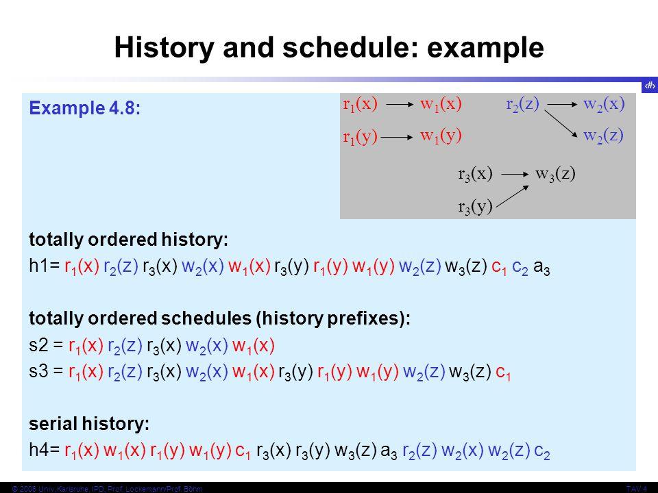19 © 2006 Univ,Karlsruhe, IPD, Prof. Lockemann/Prof. BöhmTAV 4 Example 4.8: totally ordered history: h1= r 1 (x) r 2 (z) r 3 (x) w 2 (x) w 1 (x) r 3 (