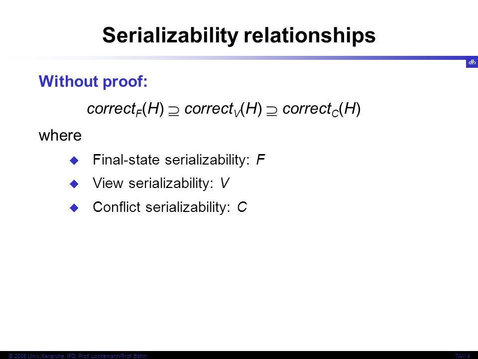 51 © 2006 Univ,Karlsruhe, IPD, Prof. Lockemann/Prof. BöhmTAV 4 Serializability relationships Without proof: correct F (H)  correct V (H)  correct C