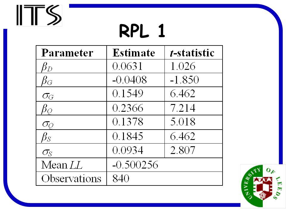 20 RPL 1