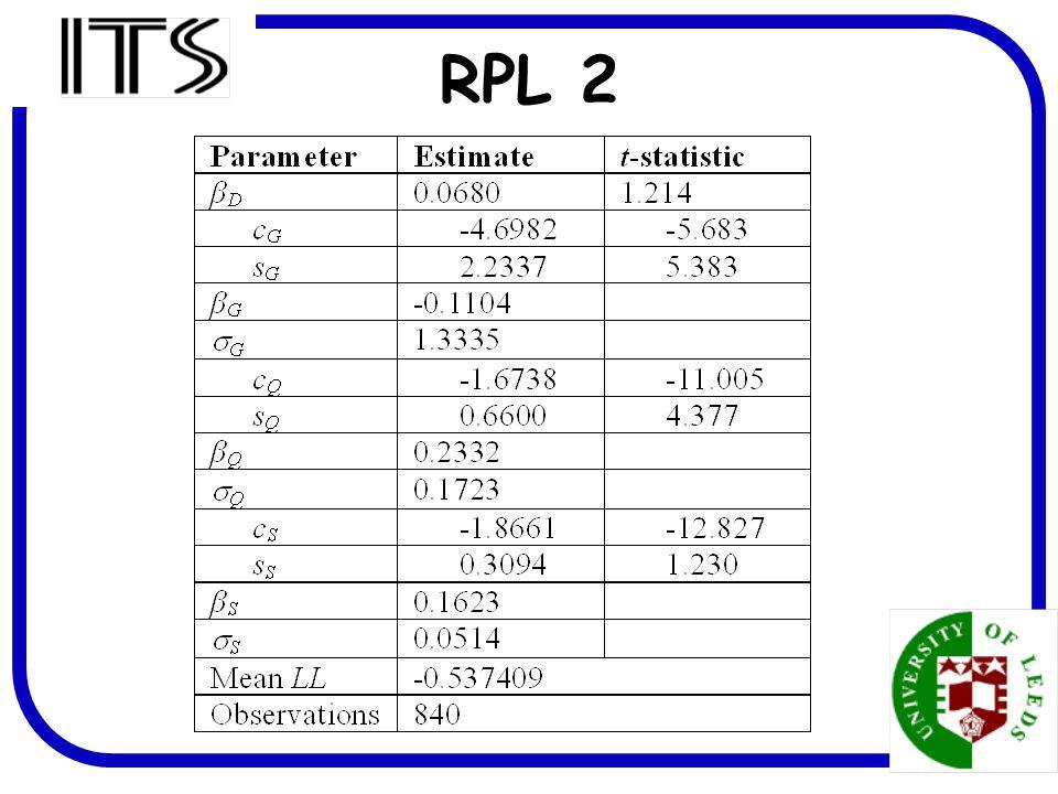 21 RPL 2