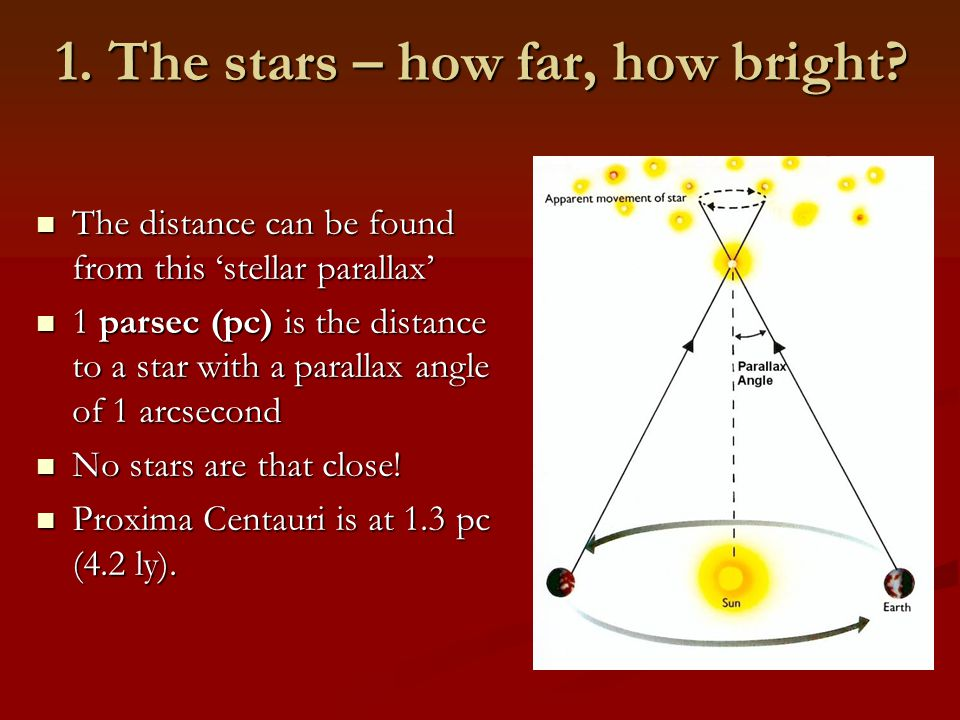 1. The stars – how far, how bright.
