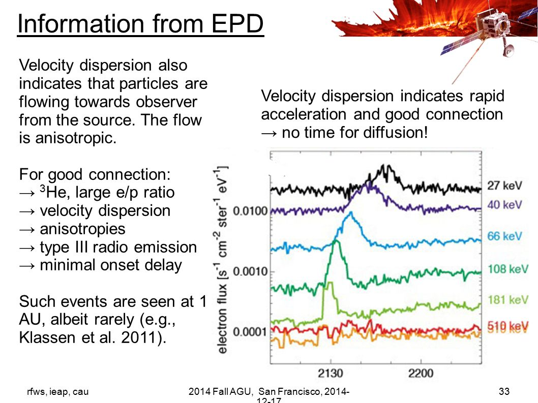 rfws, ieap, cau2014 Fall AGU, San Francisco, 2014- 12-17 33 Velocity dispersion indicates rapid acceleration and good connection → no time for diffusion.