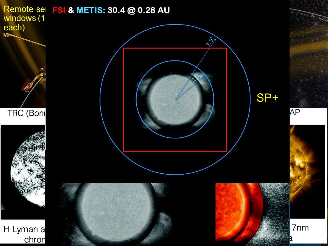 rfws, ieap, cau2014 Fall AGU, San Francisco, 2014- 12-17 8 Perihelion Observatio ns High- latitude Observatio ns Perihelion Observations High-latitude Observations Remote-sensing windows (10 days each) What can we measure.