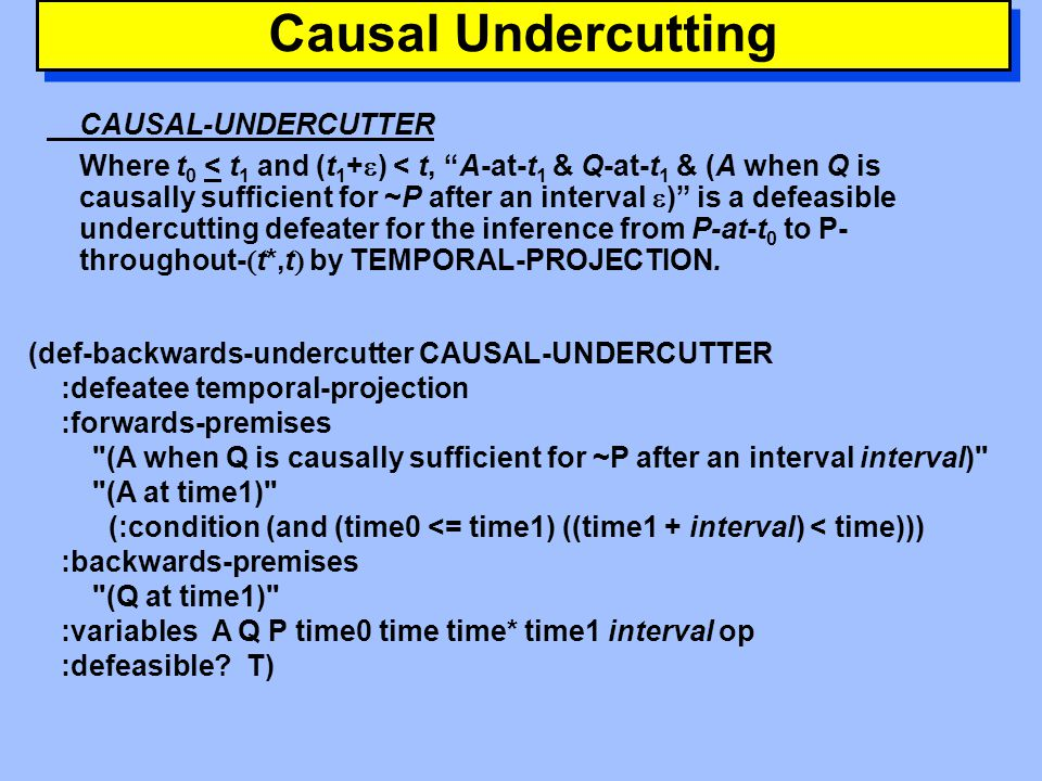 Causal Undercutting Let us define A when P is causally sufficient for Q after an interval  to mean (  t){(A-at-t & P-at-t)  > (  Q-throughout-(t+ , t+  +  ]}.