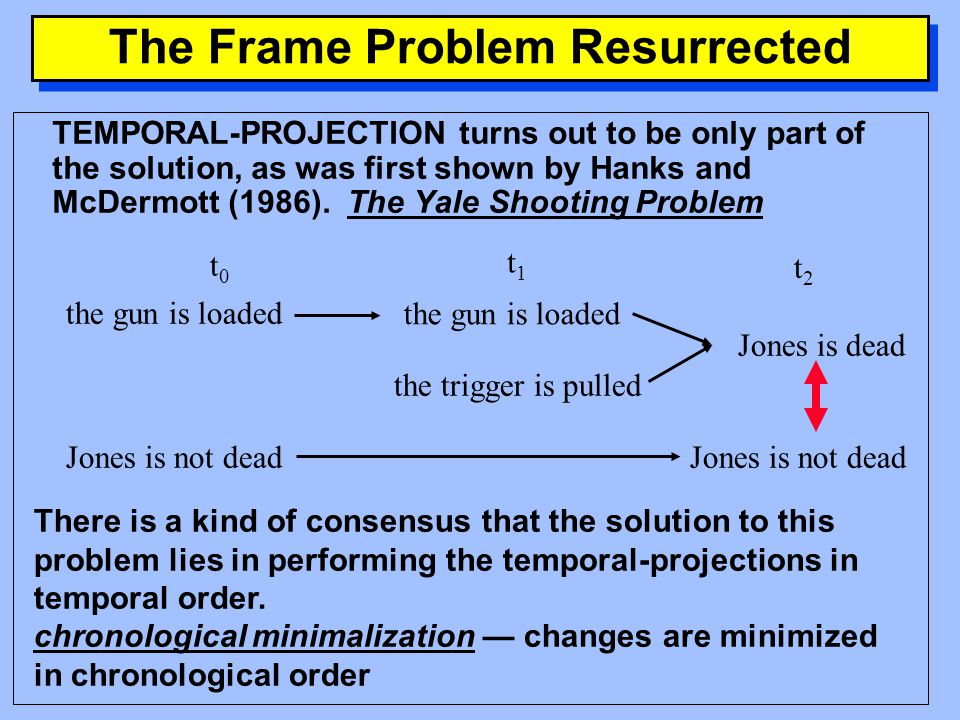 Reasoning Defeasibly about Non-Change Several authors (Sandewall (1972), McDermott (1982), McCarthy (1986)) proposed reasoning about change defeasibly and adopting some sort of defeasible inference scheme to the effect that it is reasonable to believe that something doesn't change unless you are forced to conclude otherwise.