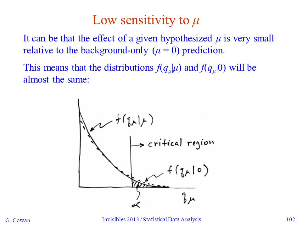 G. Cowan Invisibles 2013 / Statistical Data Analysis102 Low sensitivity to μ It can be that the effect of a given hypothesized μ is very small relativ