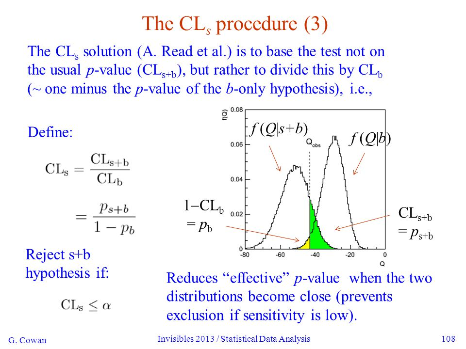 G. Cowan Invisibles 2013 / Statistical Data Analysis108 The CL s solution (A. Read et al.) is to base the test not on the usual p-value (CL s+b ), but