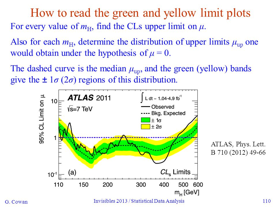 G. Cowan Invisibles 2013 / Statistical Data Analysis110 How to read the green and yellow limit plots ATLAS, Phys. Lett. B 710 (2012) 49-66 For every v