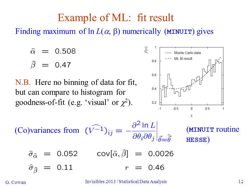 G. Cowan Invisibles 2013 / Statistical Data Analysis12 Example of ML: fit result Finding maximum of ln L( ,  ) numerically ( MINUIT ) gives N.B. Her
