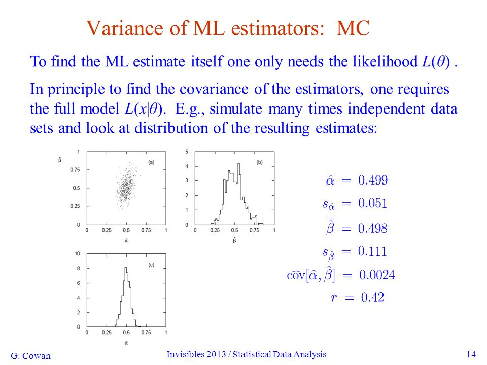 G. Cowan Invisibles 2013 / Statistical Data Analysis14 Variance of ML estimators: MC To find the ML estimate itself one only needs the likelihood L(θ)