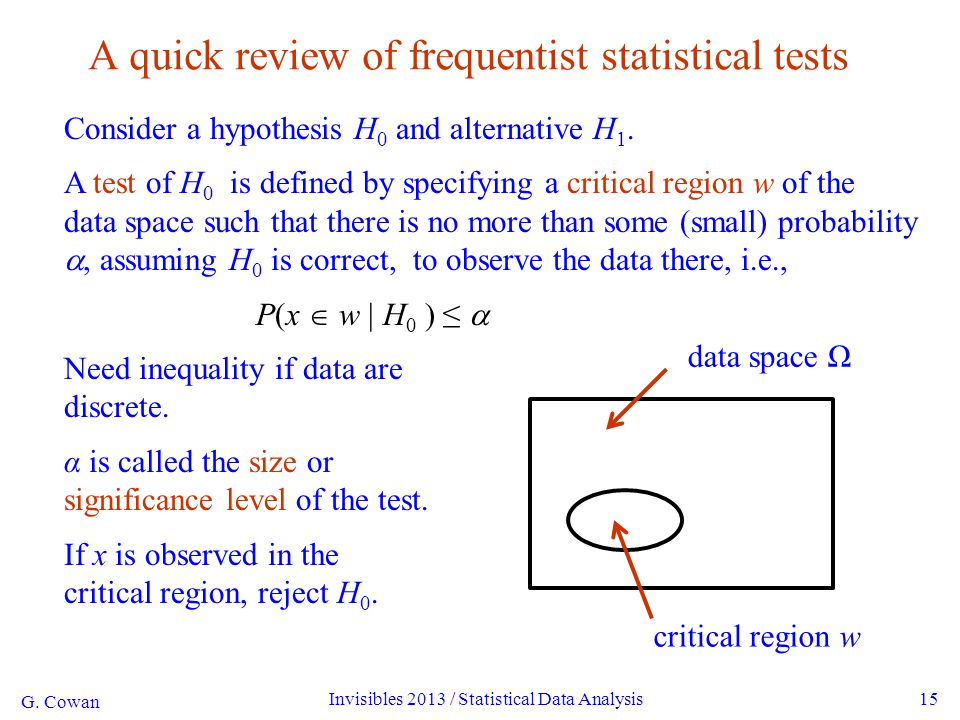 G. Cowan Invisibles 2013 / Statistical Data Analysis15 A quick review of frequentist statistical tests Consider a hypothesis H 0 and alternative H 1.