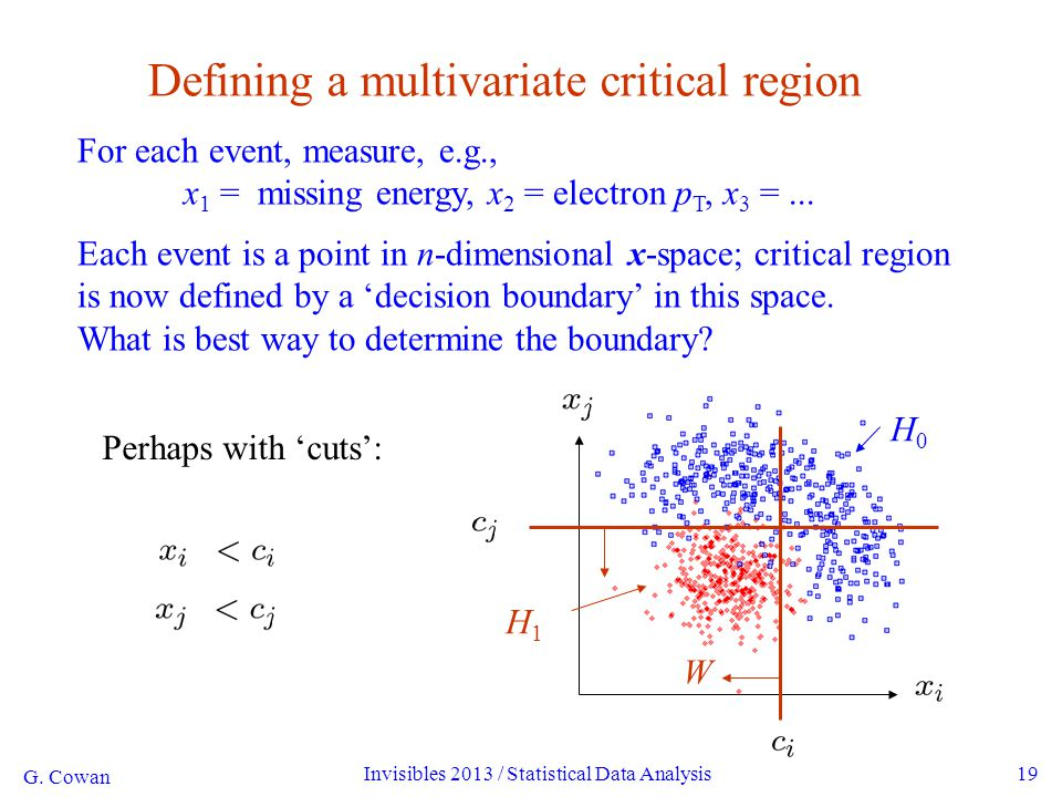 G. Cowan Invisibles 2013 / Statistical Data Analysis19 Defining a multivariate critical region For each event, measure, e.g., x 1 = missing energy, x