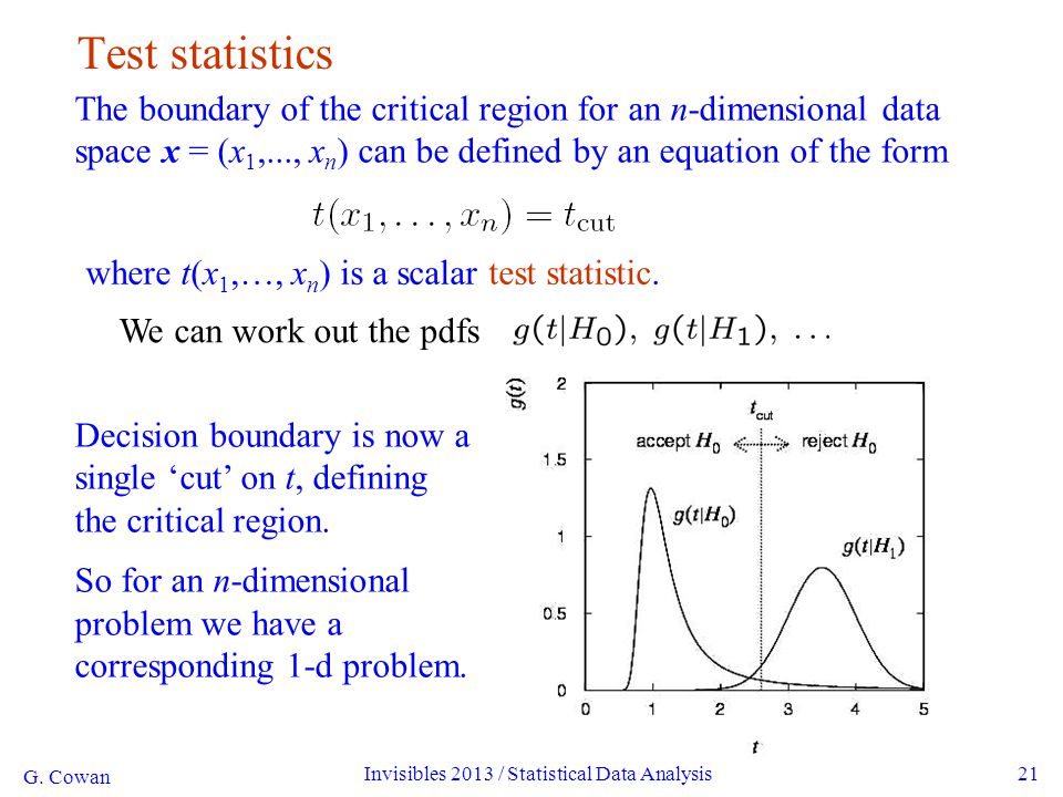 Invisibles 2013 / Statistical Data Analysis22 Test statistic based on likelihood ratio How can we choose a test's critical region in an 'optimal way'.