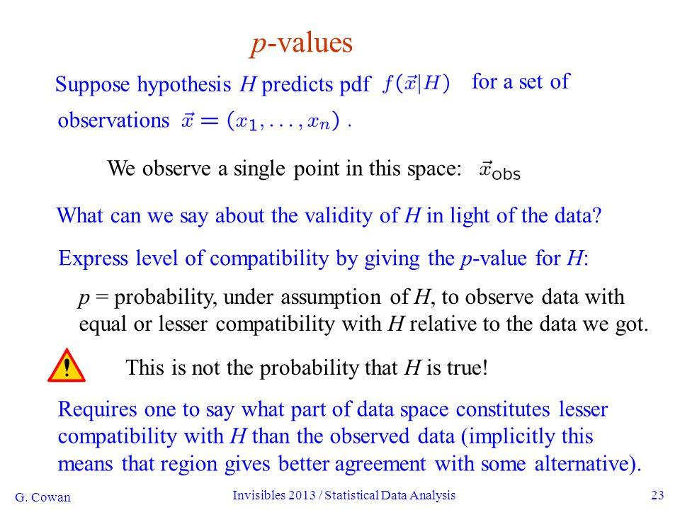 Invisibles 2013 / Statistical Data Analysis23 p-values Suppose hypothesis H predicts pdf observations for a set of We observe a single point in this space: What can we say about the validity of H in light of the data.
