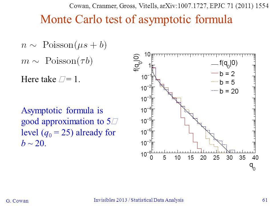 61 Monte Carlo test of asymptotic formula G.