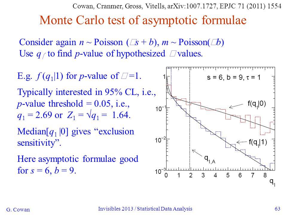 63 Monte Carlo test of asymptotic formulae G.