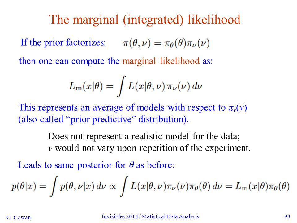 G. Cowan Invisibles 2013 / Statistical Data Analysis93 The marginal (integrated) likelihood If the prior factorizes: then one can compute the marginal