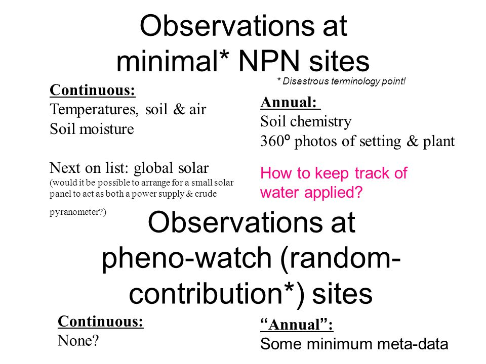 Observations at minimal* NPN sites Continuous: Temperatures, soil & air Soil moisture Next on list: global solar (would it be possible to arrange for a small solar panel to act as both a power supply & crude pyranometer ) Annual: Soil chemistry 360 º photos of setting & plant How to keep track of water applied.