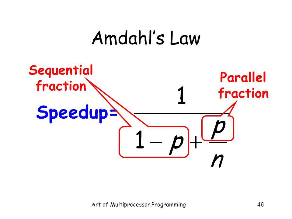 Art of Multiprocessor Programming46 Amdahl's Law Speedup= Parallel fraction Sequential fraction