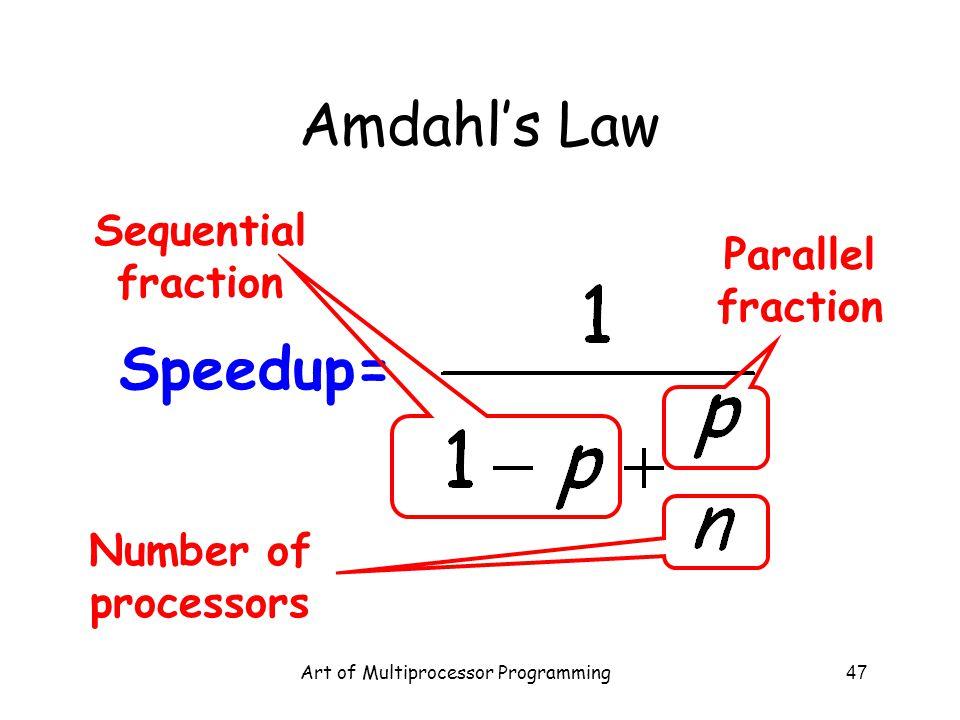 Art of Multiprocessor Programming47 Amdahl's Law Speedup= Parallel fraction Number of processors Sequential fraction