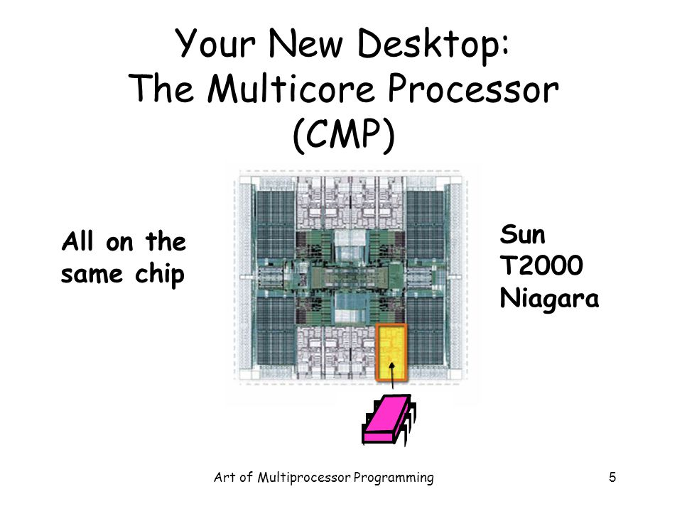 Art of Multiprocessor Programming5 Your New Desktop: The Multicore Processor (CMP) cache Bus shared memory cache All on the same chip Sun T2000 Niagar