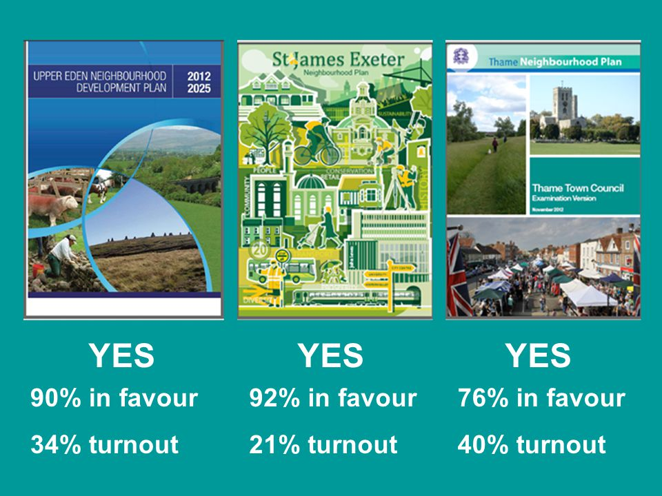90% in favour 34% turnout 92% in favour 21% turnout 76% in favour 40% turnout YES YES YES