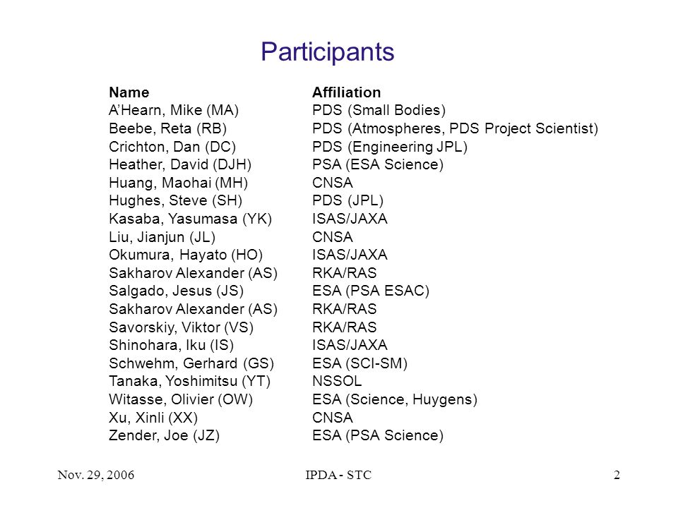 Nov. 29, 2006IPDA - STC2 Participants NameAffiliation A'Hearn, Mike (MA)PDS (Small Bodies) Beebe, Reta (RB)PDS (Atmospheres, PDS Project Scientist) Cr