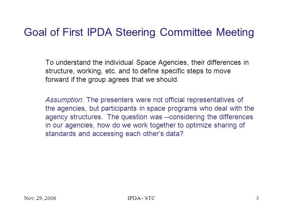 Nov.29, 2006IPDA - STC14 Project Definitions 07-08 Management - J.