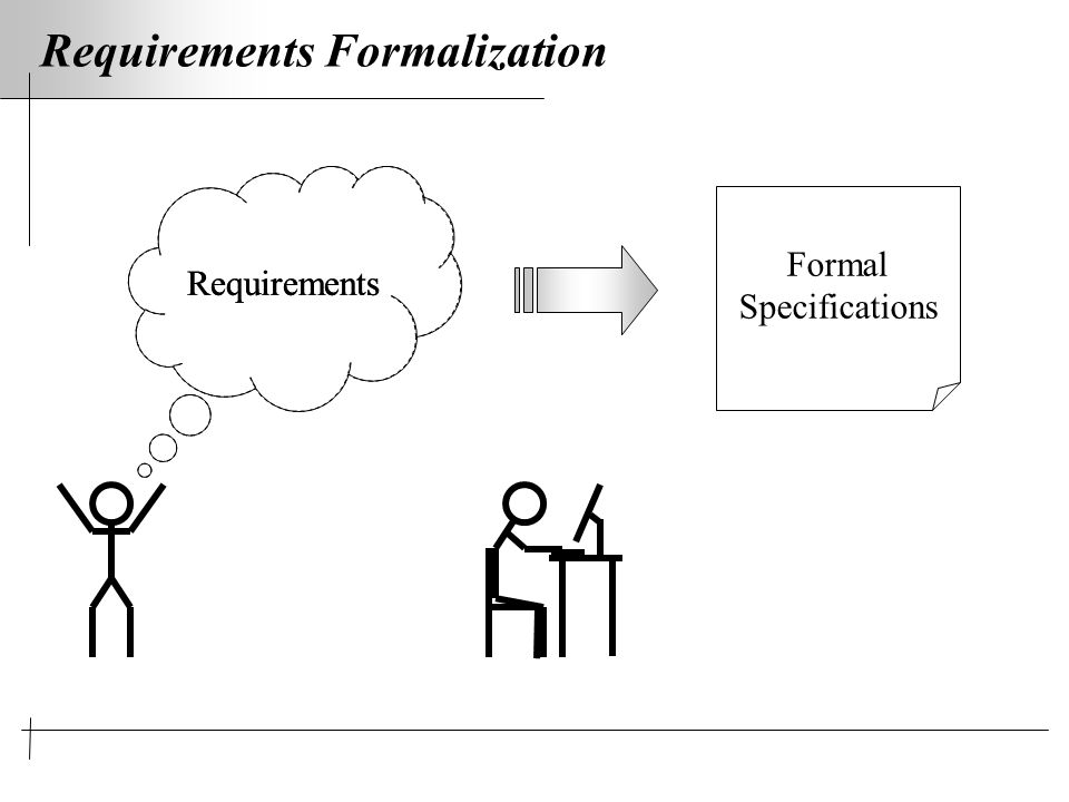 Requirements Formalization Requirements Formal Specifications Requirements