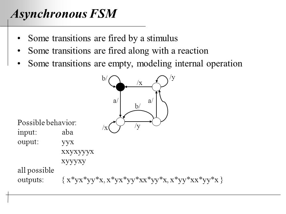 Possible behavior: input: aba ouput: yyx xxyxyyyx xyyyxy all possible outputs: { x*yx*yy*x, x*yx*yy*xx*yy*x, x*yy*xx*yy*x } Asynchronous FSM Some transitions are fired by a stimulus Some transitions are fired along with a reaction Some transitions are empty, modeling internal operation a/ /x /y b/ a/ /y /x b/