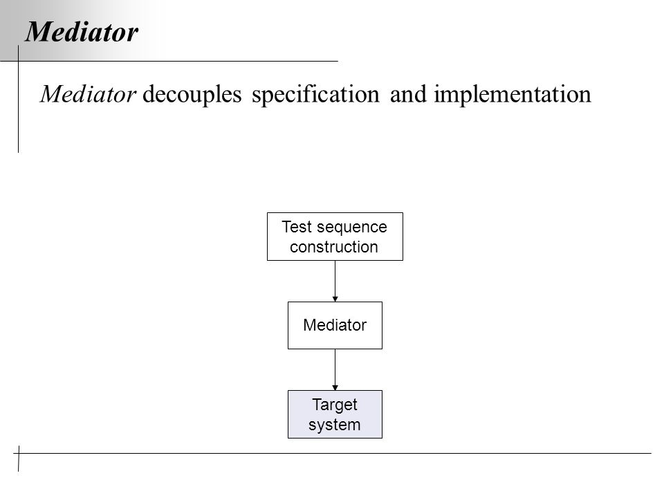 Test sequence construction Oracle Mediator Mediator decouples specification and implementation Mediator Target system